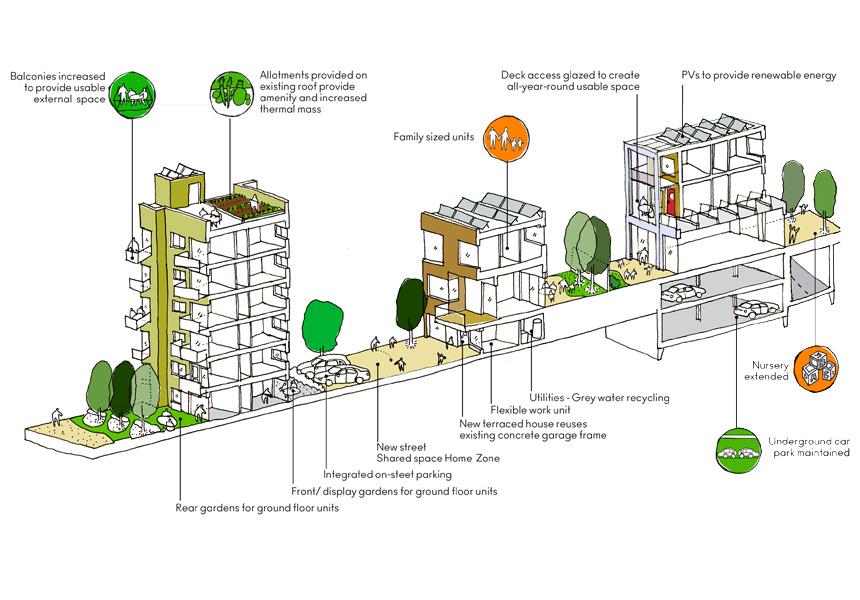 kilburn-housing-section