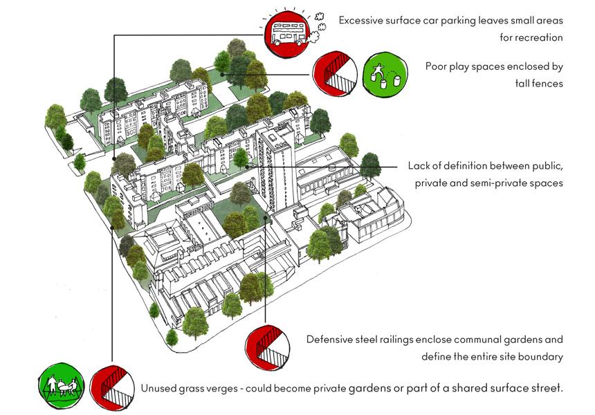 kilburn-housing-landscape-strategy