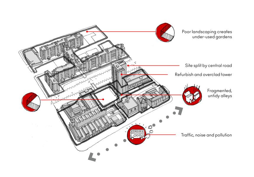 kilburn-housing-site-contraints