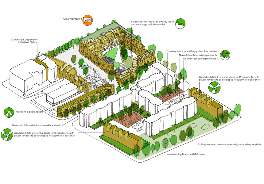 kilburn-housing-site-plan