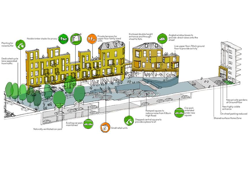 kilburn-housing-section-public-square