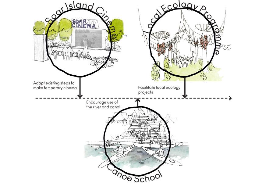 Soar-Island-First-steps