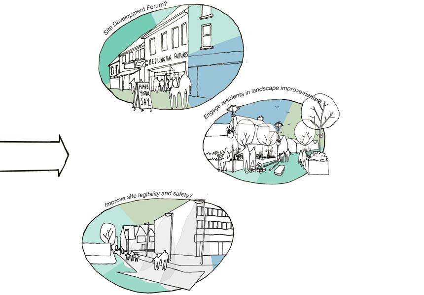 Bedlington-Housing
