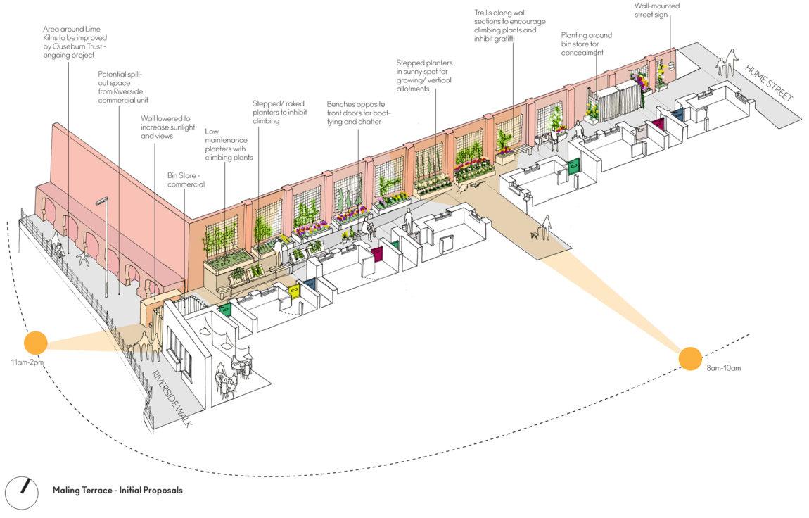 Malings-Terrace-Community-Garden