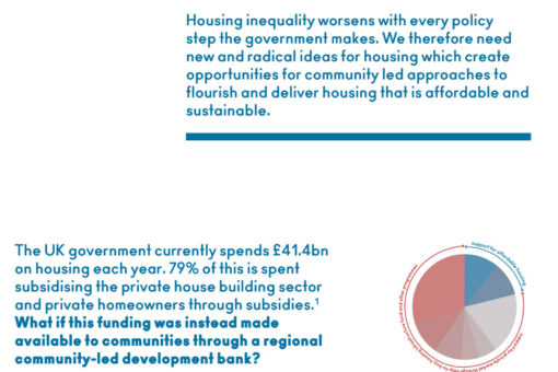 Idea-of-north-provocations-housing-statistics-4