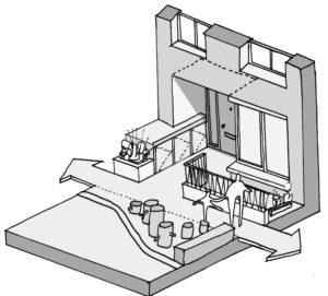 Hull Residential Housing Guide