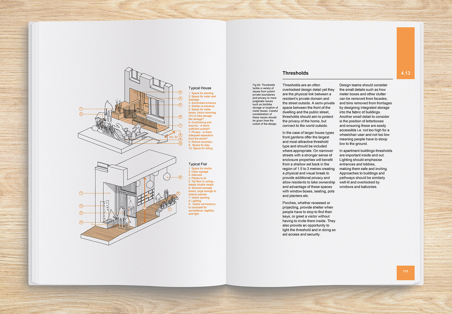 residential_design_guide_2