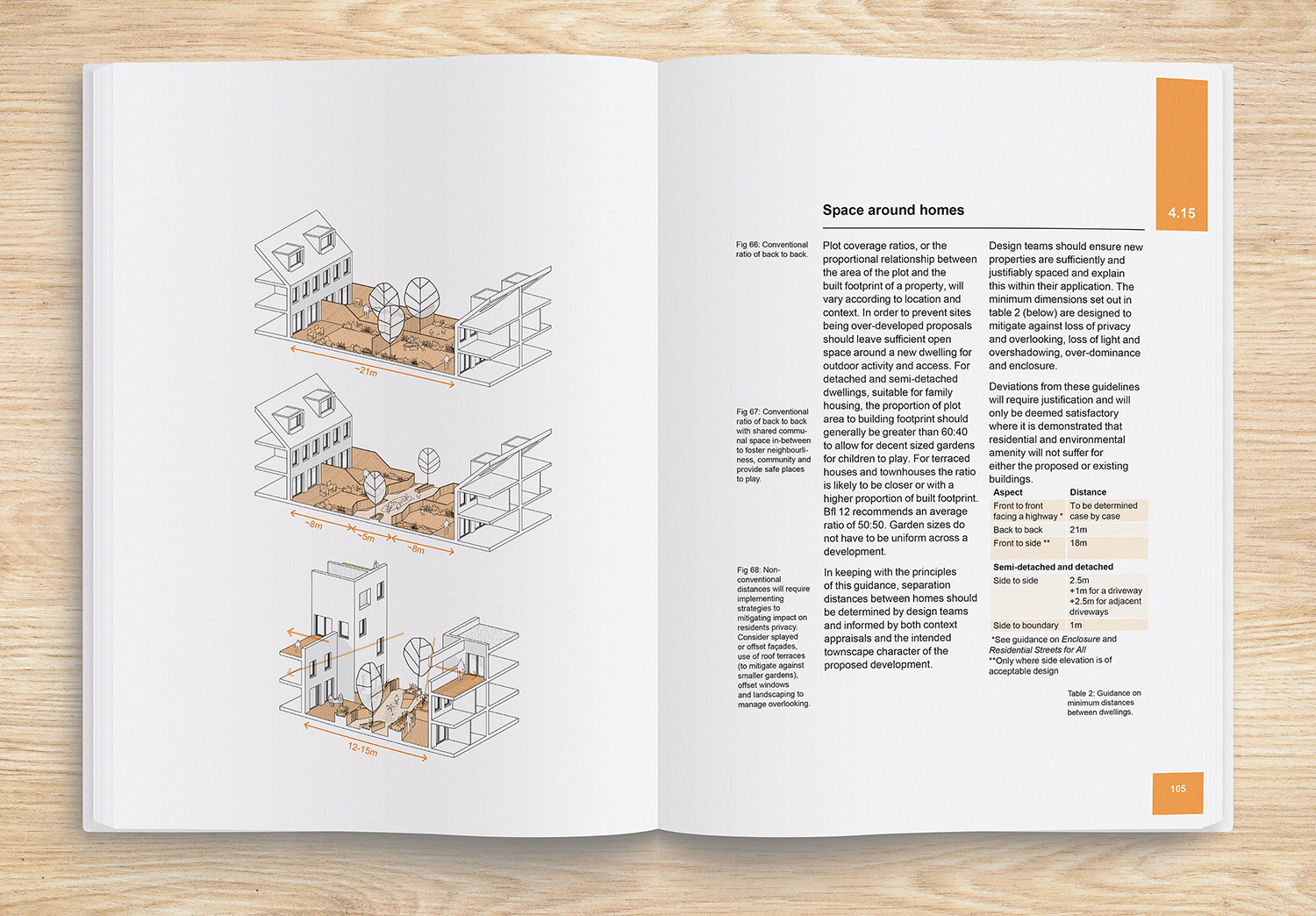 residential_design_guide_6